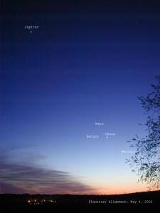 Planetary-Alignment-Len-DiPinto-5 4 2002